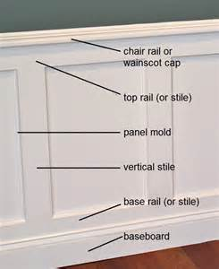 how to wainscot a wall planning a wainscoting installation pro construction guide