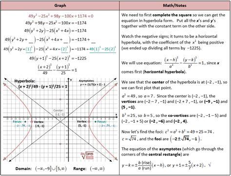 conic sections practice problems worksheets hyperbola worksheet opossumsoft worksheets