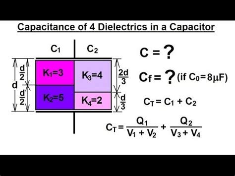 dielectric filled capacitor physics e m capacitors capacitance 20 of 37 c of capacitor with 4 dielectrics