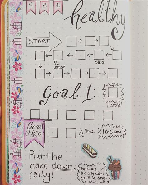 how does layout weight work bullet journal weight loss tracker layout ideas see this