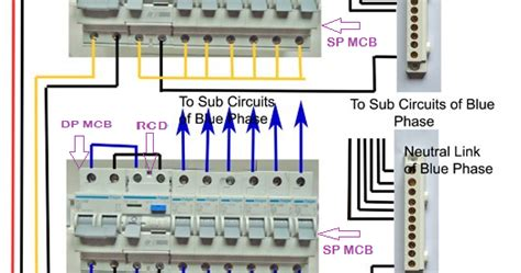electrical distribution board db wiring wazipoint