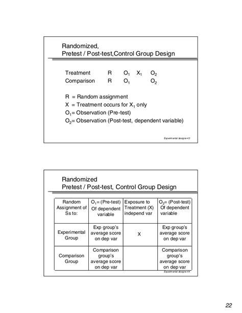 experimental design paper cool experimental design template photos exle resume