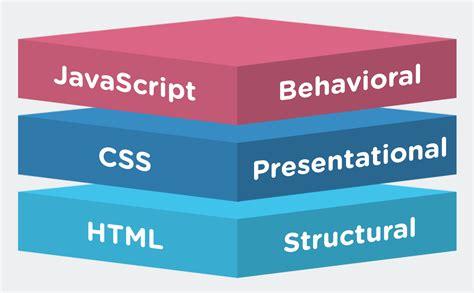 web design html css javascript reveal js the html presentation framework