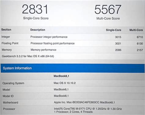 geek bench mac new macbook fast as latest intel core i5 macbook air two guys and a podcast