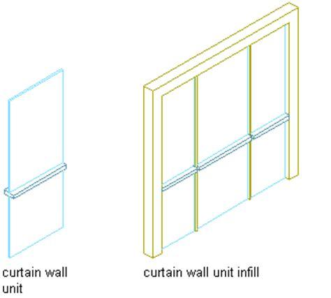 curtain wall definition curtain walls