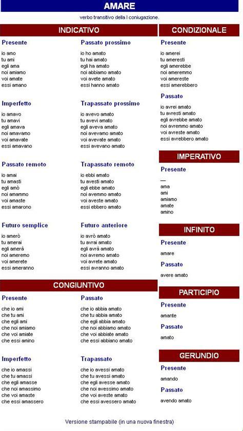 tavola dei verbi italiani l avventura dell italiano coniugatore verbi italiani