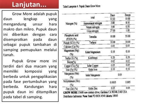 Pupuk Daun Unsur Hara Mikro Santamikro2 Medan seminar hasil praktikum mawar hortikultura