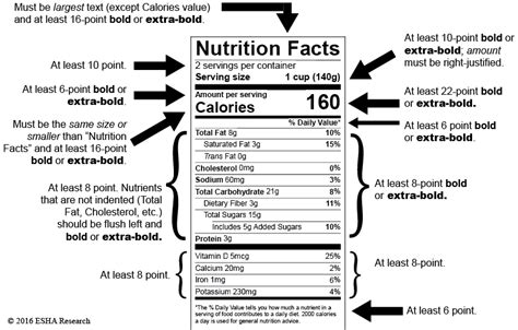 New Fda Nutrition Facts Label Font Style And Size Esha Research Fda Nutrition Label Template