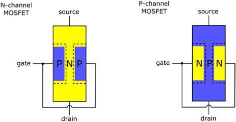 fet transistor gate current field effect transistors dummies