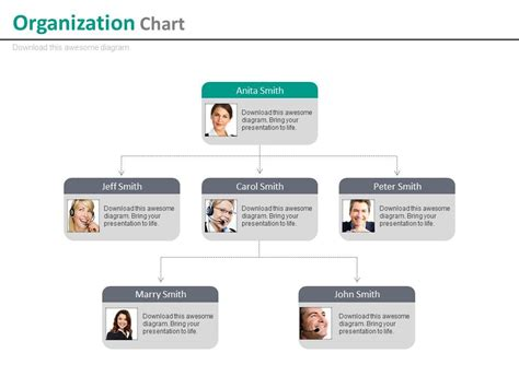 organization chart template powerpoint 7 best images of company employee chart stick figure org