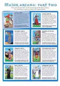 Lightning Tarot Card Meaning 150 Best Tarot Images On Tarot Cards Tarot