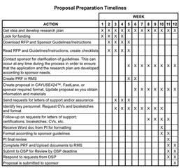 rfp timeline template sle timeline for research etdlibtutr x fc2