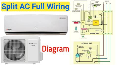 shares ac complete connection indoor unit