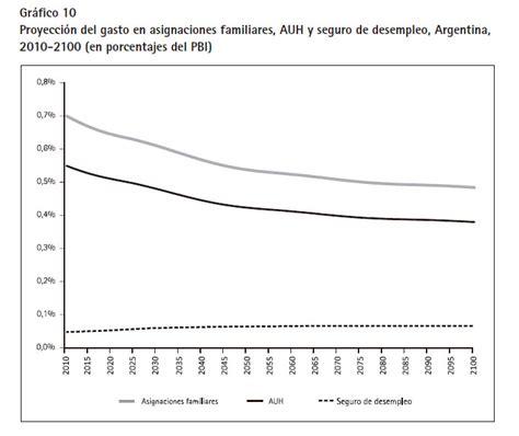 seguro de desempleo cuanto se paga 2016 seguro de desempleo 2016 cuanto es en argentina