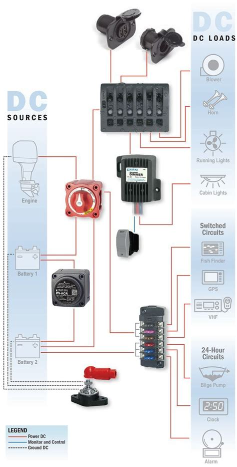 pontoon boat wiring harness diagram wiring diagram with