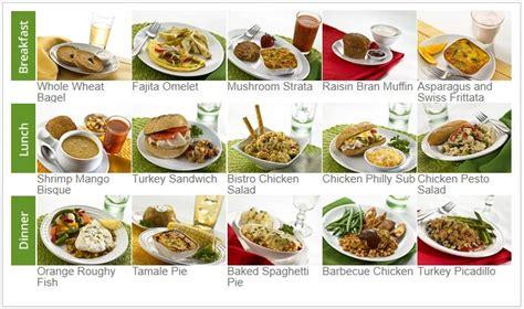 best diet to go on diet dinner meal plans day program