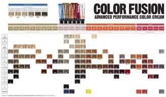 redkin color redken color fusion shade chart get my hair did