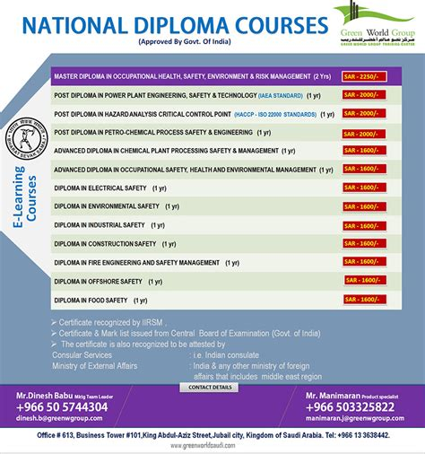 Diploma Courses In Usa After Mba by National Diploma E Learning Courses