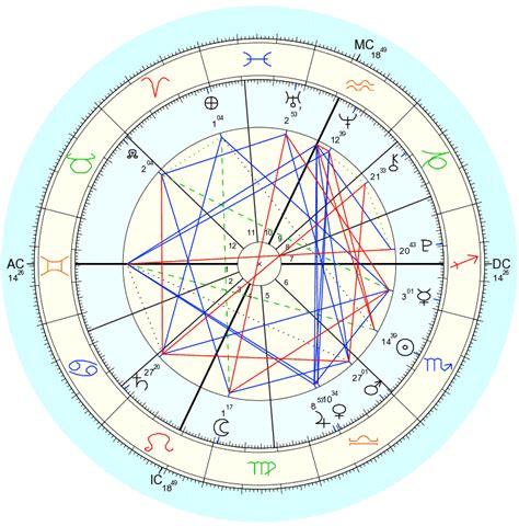 le astrologiche astrologia ecco come gli astri influenzano le nostre vite