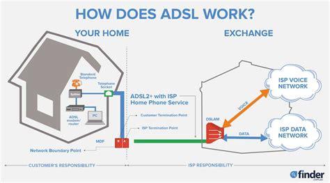 adsl wiring diagram australia choice image wiring