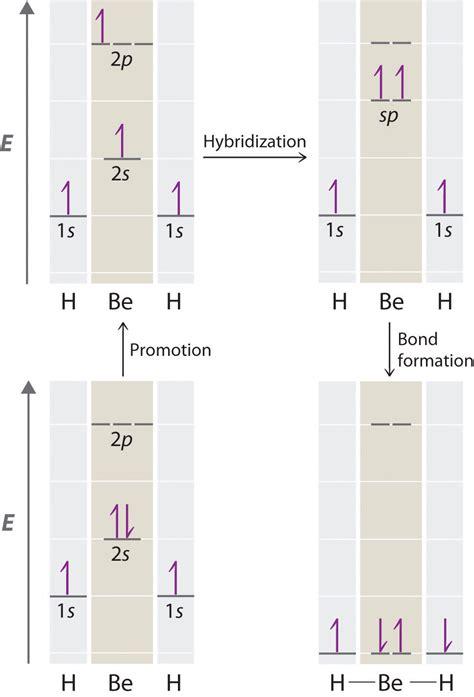 section 13 1 c localized bonding and hybrid atomic orbitals