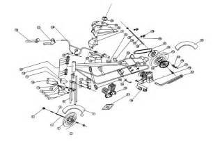redcat 90 wiring diagram wiring free printable wiring diagrams