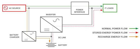 ups electrical wiring diagram schematic switch symbols electrical schematic get free