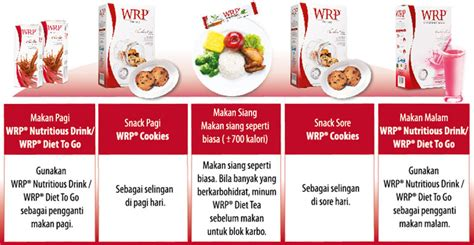 Wrp 6 Day Diet Pack Rjshop66 wrpdietchallenge wrp products review meylisa agustina