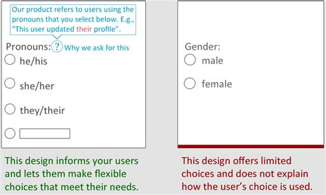 form design gender respectful collection of demographic data sarai