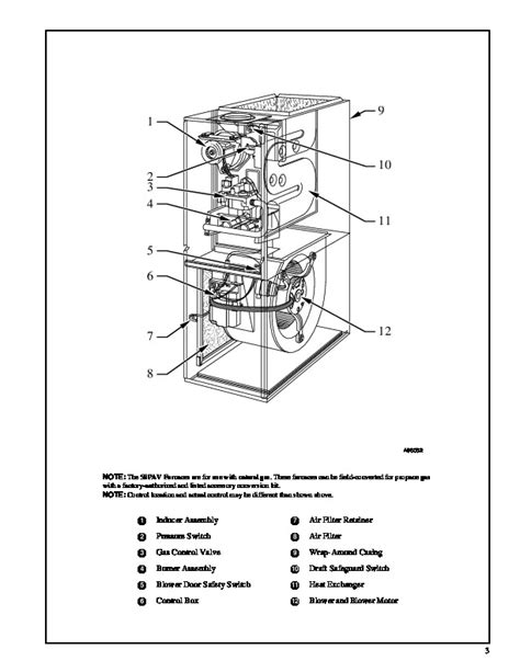 carrier furnace parts diagram carrier 58pav 9pd gas furnace owners manual