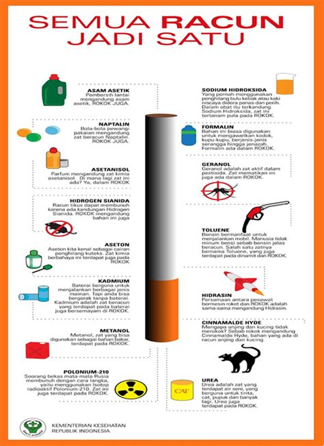 Baju Anti Rokok environmental tobacco smoke 171 pencemaran udara k01