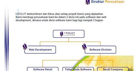 contoh proposal usaha kecil toko batik contoh profil perusahaan usaha rumahan