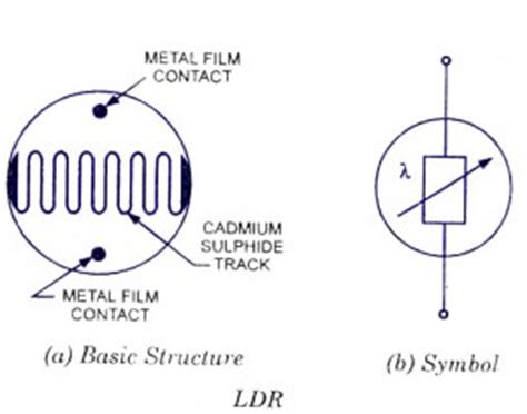 basic definition of resistor ldr light dependent resistors circuit diagram world