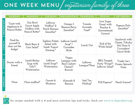 free printable meal planning guide free printable guide weekly meal plan for a vegetarian