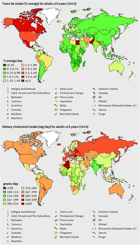 supplement 3 countries global regional and national consumption levels of