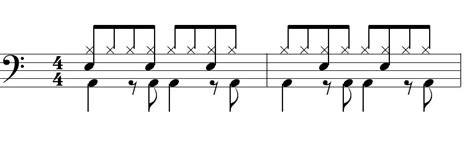 drum pattern for bossa nova file bossa nova exle 01 jpg wikimedia commons