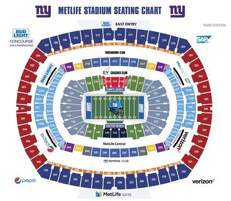 giants metlife stadium maps