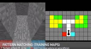 pattern lab youtube new breed of ai is tested in minecraft daily mail online