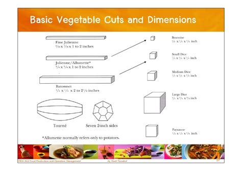 cuts of vegetables diagrams knife cut dimensions images