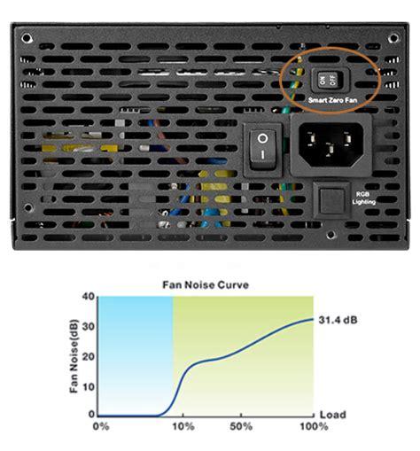50 Mv Power Supply by Thermaltake Smart Pro Rgb 650w Smart Zero Fan Sli