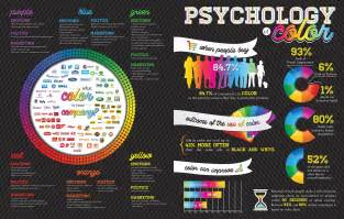 psychology of color psychology of color choosing the look and feel