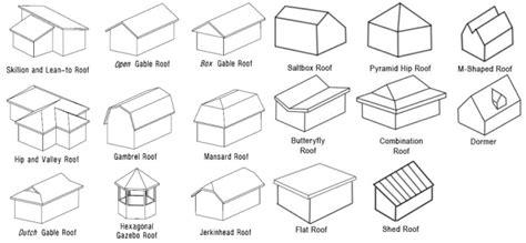 Calculate House Square Footage tipos de techos estudio arq carlos paredes