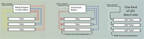 rapid led wiring diagram wiring diagram schemes