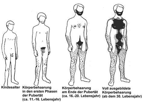 type of pubic hair for men i pick my scabs trends that will probably resurface just