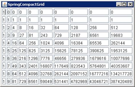 java swing grid using springlayout to create a compact grid springlayout