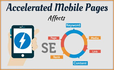 mobile pages explore real time benefits of accelerated mobile pages for