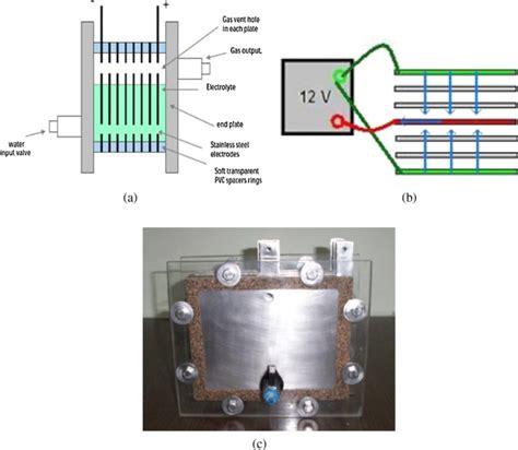 hho wiring schematic wiring diagram
