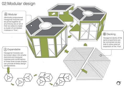home design fairs uk 100 home design shows uk show me decorating create