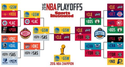 printable spurs schedule 2015 16 2016 nba playoff predictions warriors spurs and cavs