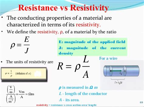 si unit of sheet resistance si unit of sheet resistance 28 images basic si units and prefixes chart resistivity si